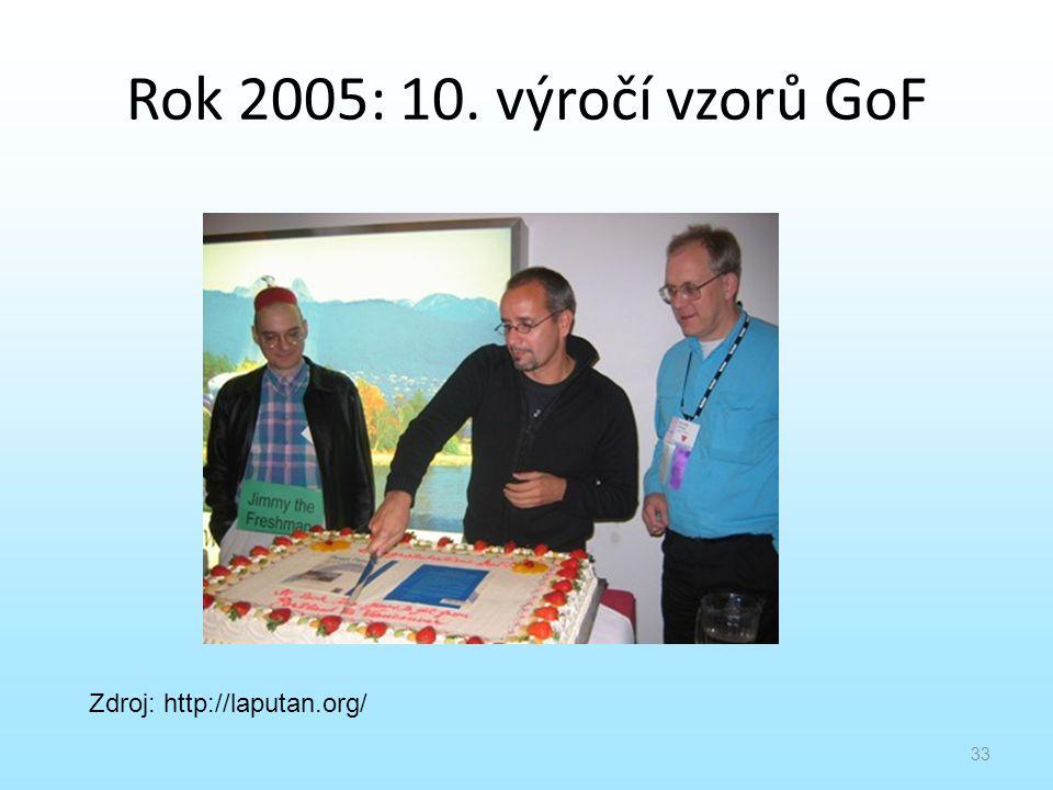 Rok 2005: 10. výročí vzorů GoF 33 Zdroj: http://laputan.org/