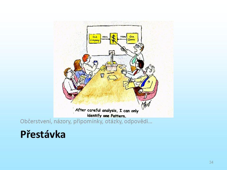 Přestávka Občerstvení, názory, připomínky, otázky, odpovědi… 34