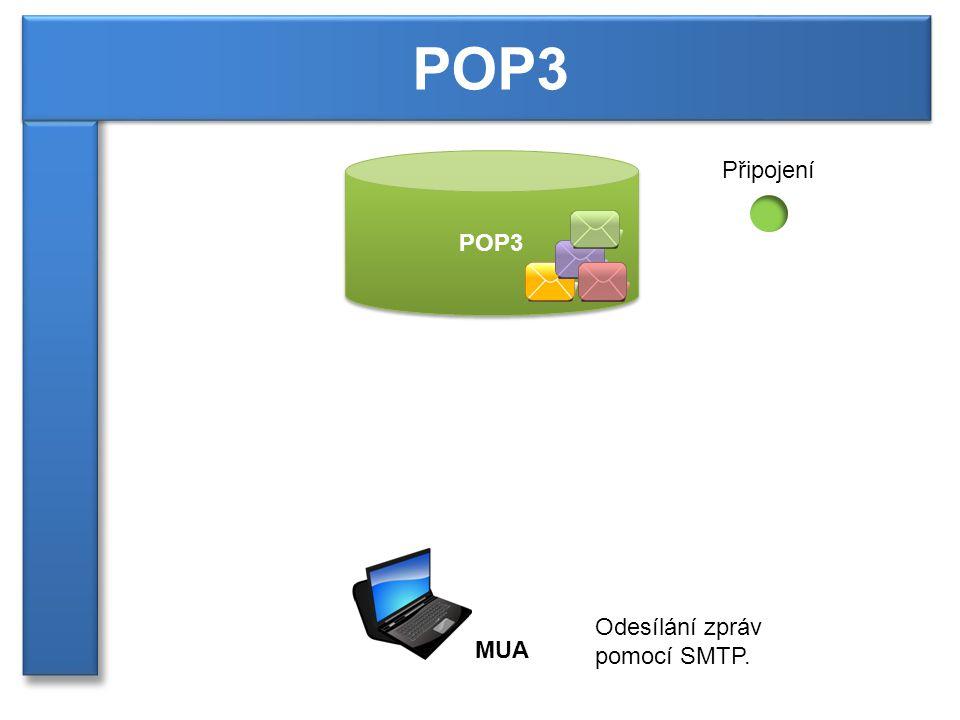MUA POP3 navázání připojení Stahování zpráv ze serveru na pevný disk klienta.