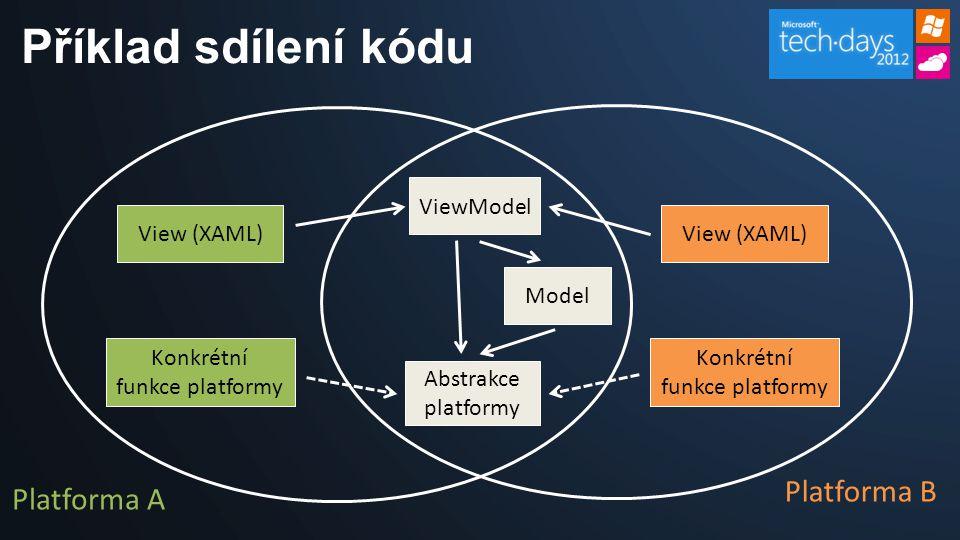 Příklad sdílení kódu Platforma A Platforma B View (XAML) Konkrétní funkce platformy View (XAML) Konkrétní funkce platformy ViewModel Model Abstrakce platformy
