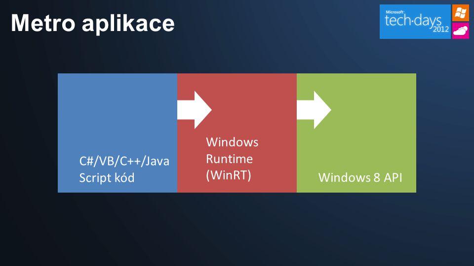 De facto standardní návrhový vzor pro XAML rozhraní MVVM Uživatelské rozhraní (XAML) s data bindingem Pokud možno žádný code-behind Připravuje data z Modelu pro data binding ve View Přenáší akce uživatele z View na Model Udržuje stav uživatelské seance (serializace při Suspend) Nezávislý na View (dobře testovatelný) Data a manipulace s nimi