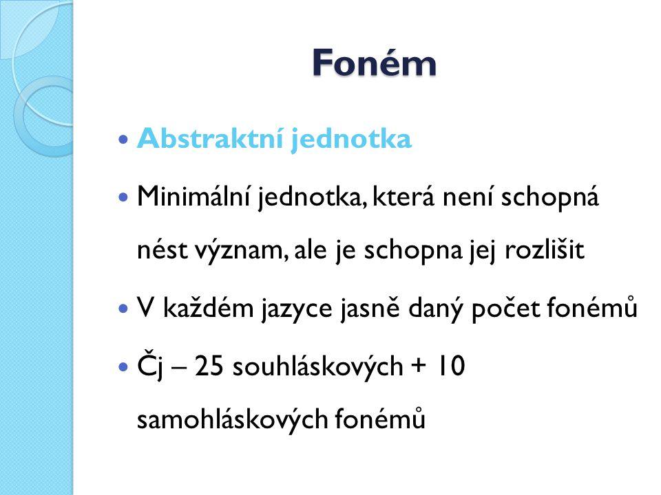 Foném Abstraktní jednotka Minimální jednotka, která není schopná nést význam, ale je schopna jej rozlišit V každém jazyce jasně daný počet fonémů Čj – 25 souhláskových + 10 samohláskových fonémů