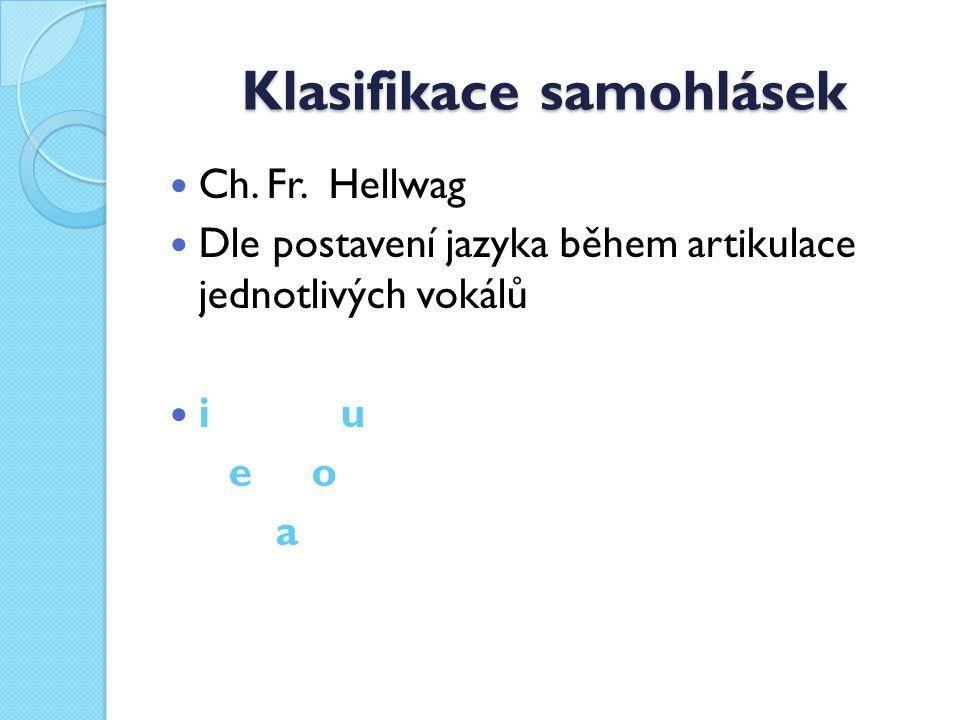 Klasifikace samohlásek Ch.Fr.