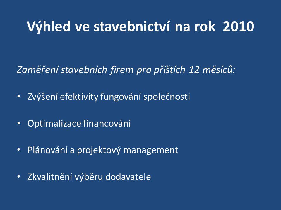 Výhled ve stavebnictví na rok 2010 Zaměření stavebních firem pro příštích 12 měsíců: Zvýšení efektivity fungování společnosti Optimalizace financování