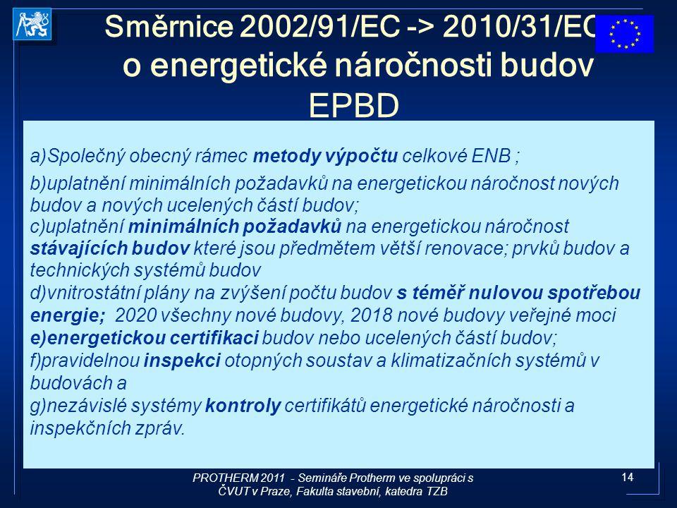 14 Směrnice 2002/91/EC -> 2010/31/EC o energetické náročnosti budov EPBD a)Společný obecný rámec metody výpočtu celkové ENB ; b)uplatnění minimálních