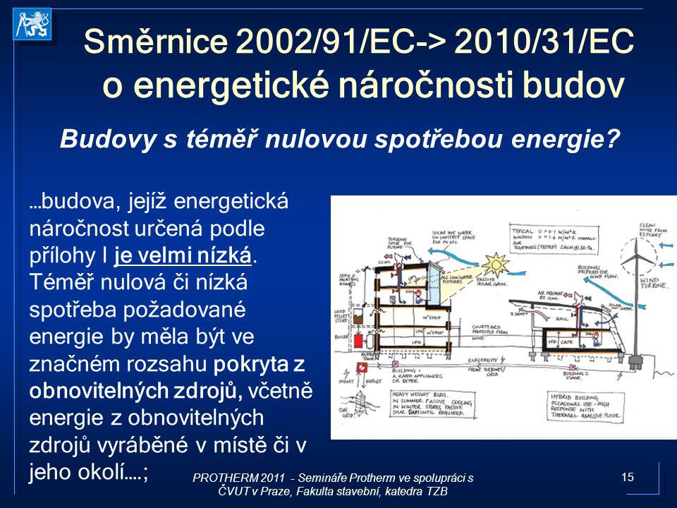15 Směrnice 2002/91/EC-> 2010/31/EC o energetické náročnosti budov …budova, jejíž energetická náročnost určená podle přílohy I je velmi nízká. Téměř n