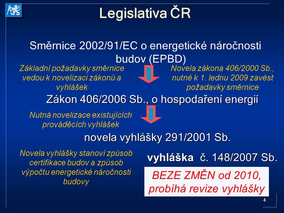 4 Legislativa ČR Směrnice 2002/91/EC o energetické náročnosti budov (EPBD) Zákon 406/2006 Sb., o hospodaření energií Základní požadavky směrnice vedou