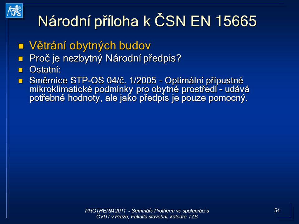 54 Národní příloha k ČSN EN 15665 Větrání obytných budov Větrání obytných budov Proč je nezbytný Národní předpis? Proč je nezbytný Národní předpis? Os