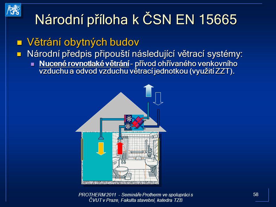 58 Národní příloha k ČSN EN 15665 Větrání obytných budov Větrání obytných budov Národní předpis připouští následující větrací systémy: Národní předpis