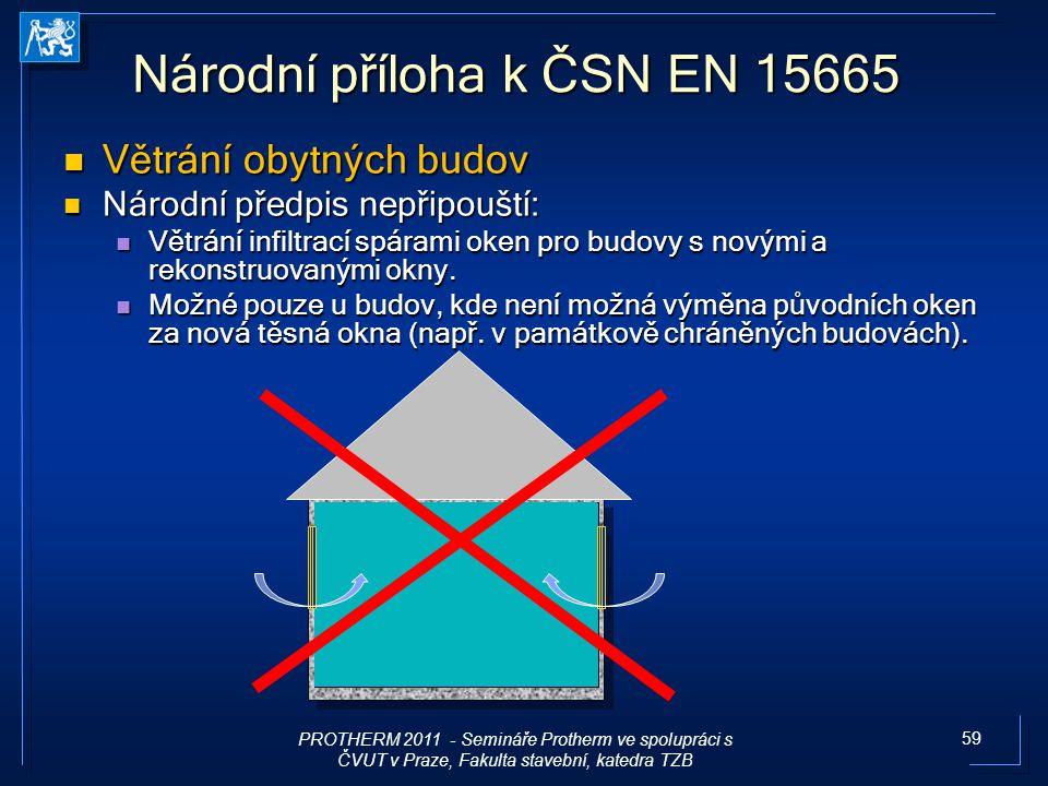 59 Národní příloha k ČSN EN 15665 Větrání obytných budov Větrání obytných budov Národní předpis nepřipouští: Národní předpis nepřipouští: Větrání infi