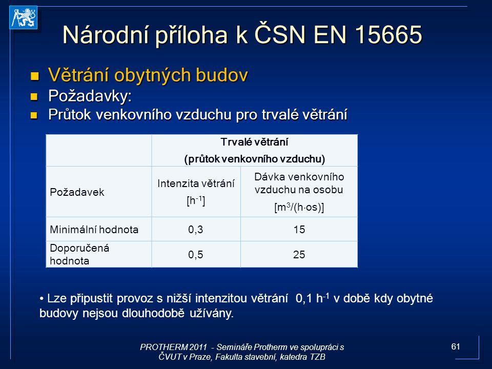 61 Národní příloha k ČSN EN 15665 Větrání obytných budov Větrání obytných budov Požadavky: Požadavky: Průtok venkovního vzduchu pro trvalé větrání Prů
