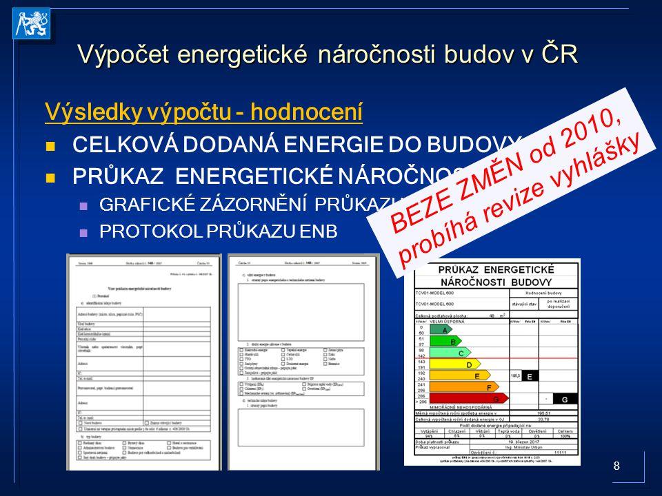 8 Výsledky výpočtu - hodnocení CELKOVÁ DODANÁ ENERGIE DO BUDOVY PRŮKAZ ENERGETICKÉ NÁROČNOSTI BUDOVY GRAFICKÉ ZÁZORNĚNÍ PRŮKAZU ENB PROTOKOL PRŮKAZU E