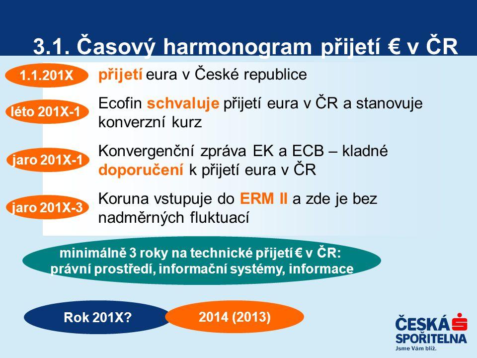 3.1. Časový harmonogram přijetí € v ČR přijetí eura v České republice Ecofin schvaluje přijetí eura v ČR a stanovuje konverzní kurz Konvergenční zpráv