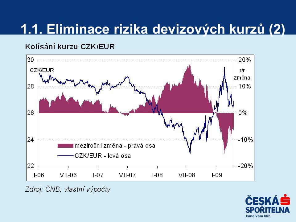 1.1. Eliminace rizika devizových kurzů (2)