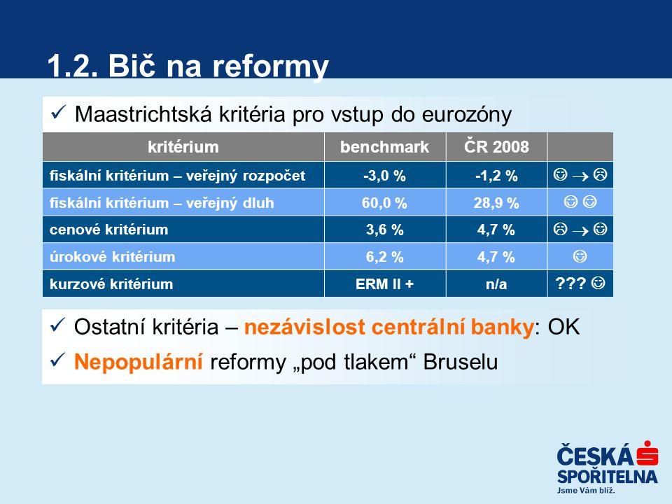 """1.2. Bič na reformy Maastrichtská kritéria pro vstup do eurozóny Ostatní kritéria – nezávislost centrální banky: OK Nepopulární reformy """"pod tlakem"""" B"""