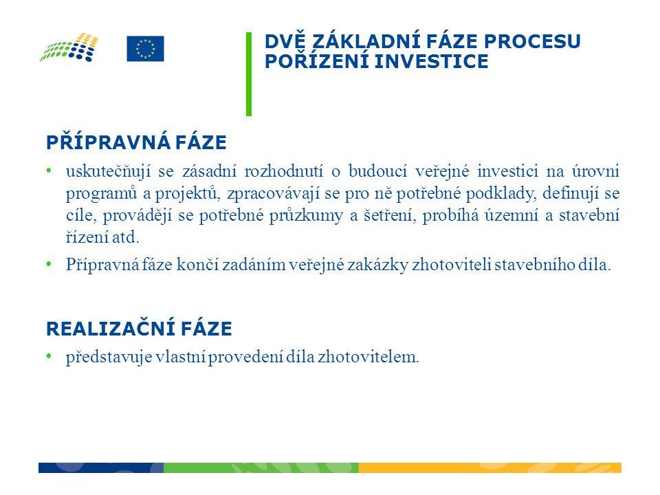 Úřad Regionální rady regionu soudržnosti Jihovýchod Kounicova 13, 602 00 Brno www.jihovychod.cz Kontakty: Artur Zatloukal ředitel tel.
