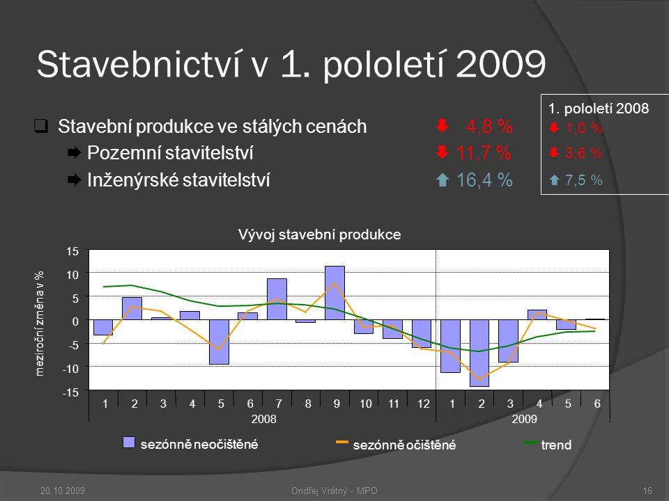 Stavebnictví v 1. pololetí 2009 1.
