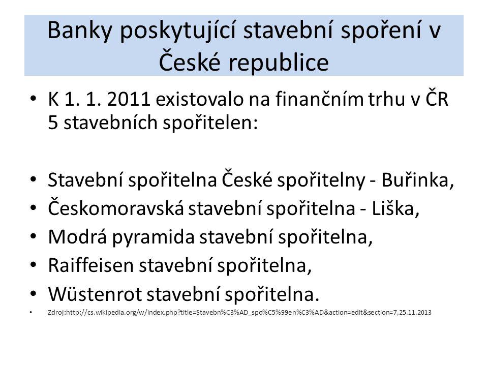 Banky poskytující stavební spoření v České republice K 1.