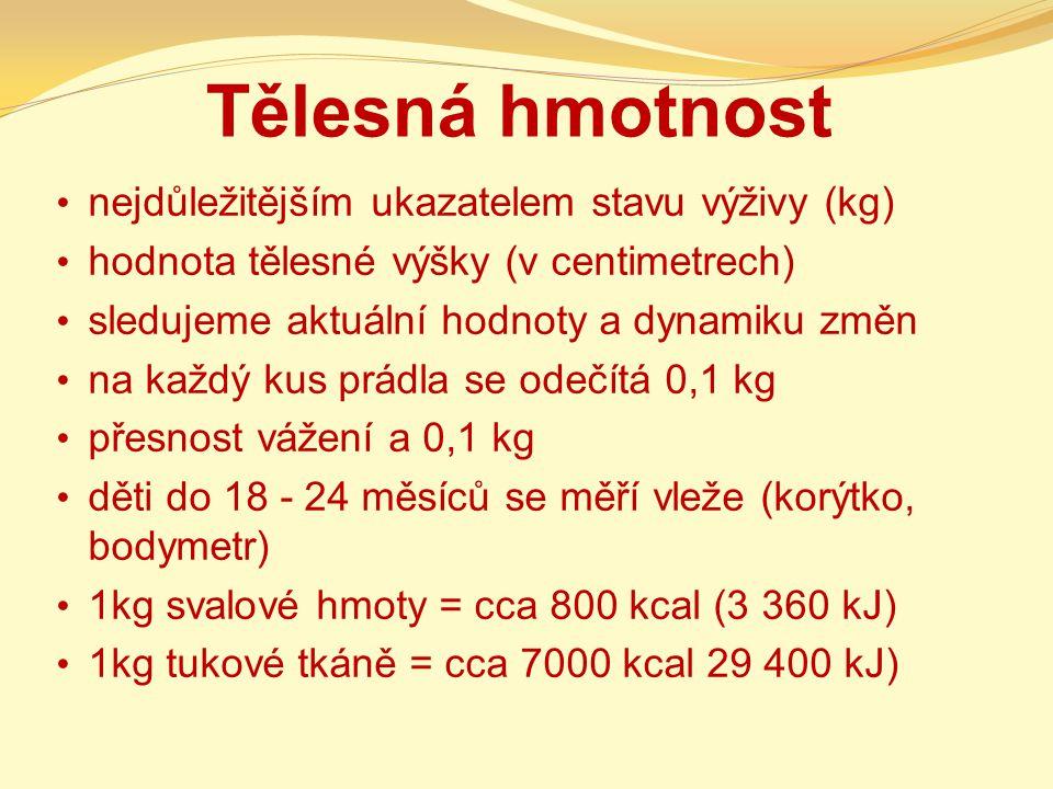 Tělesná hmotnost nejdůležitějším ukazatelem stavu výživy (kg) hodnota tělesné výšky (v centimetrech) sledujeme aktuální hodnoty a dynamiku změn na každý kus prádla se odečítá 0,1 kg přesnost vážení a 0,1 kg děti do 18 - 24 měsíců se měří vleže (korýtko, bodymetr) 1kg svalové hmoty = cca 800 kcal (3 360 kJ) 1kg tukové tkáně = cca 7000 kcal 29 400 kJ)