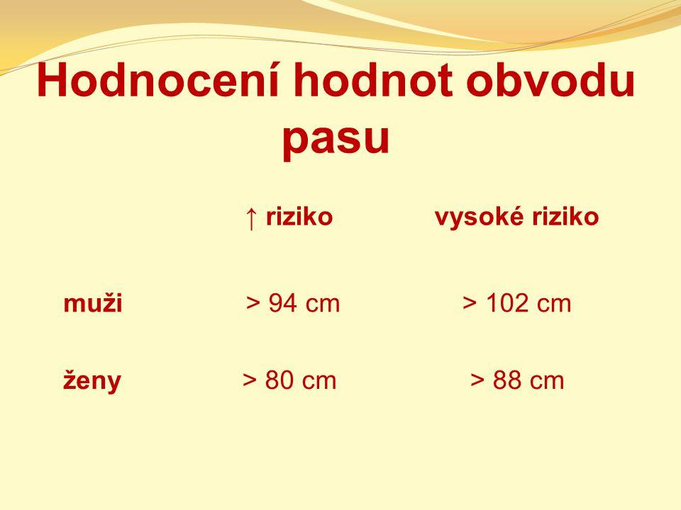 Hodnocení hodnot obvodu pasu ↑ rizikovysoké riziko muži > 94 cm> 102 cm ženy> 80 cm> 88 cm