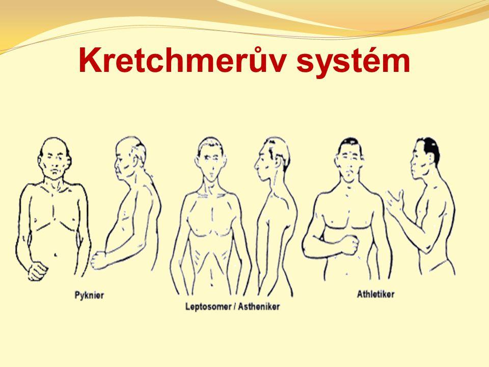 Kretchmerův systém