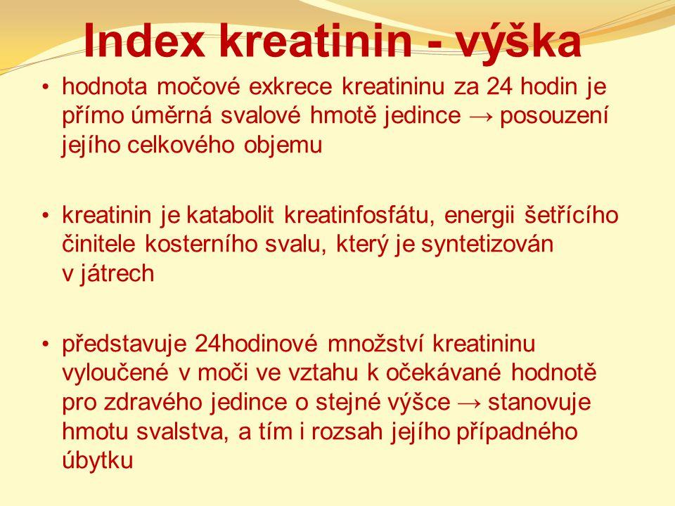 Index kreatinin - výška hodnota močové exkrece kreatininu za 24 hodin je přímo úměrná svalové hmotě jedince → posouzení jejího celkového objemu kreatinin je katabolit kreatinfosfátu, energii šetřícího činitele kosterního svalu, který je syntetizován v játrech představuje 24hodinové množství kreatininu vyloučené v moči ve vztahu k očekávané hodnotě pro zdravého jedince o stejné výšce → stanovuje hmotu svalstva, a tím i rozsah jejího případného úbytku