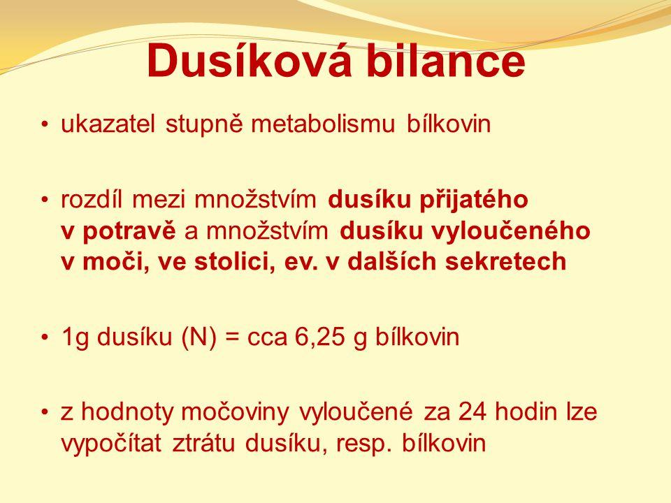 Dusíková bilance ukazatel stupně metabolismu bílkovin rozdíl mezi množstvím dusíku přijatého v potravě a množstvím dusíku vyloučeného v moči, ve stolici, ev.