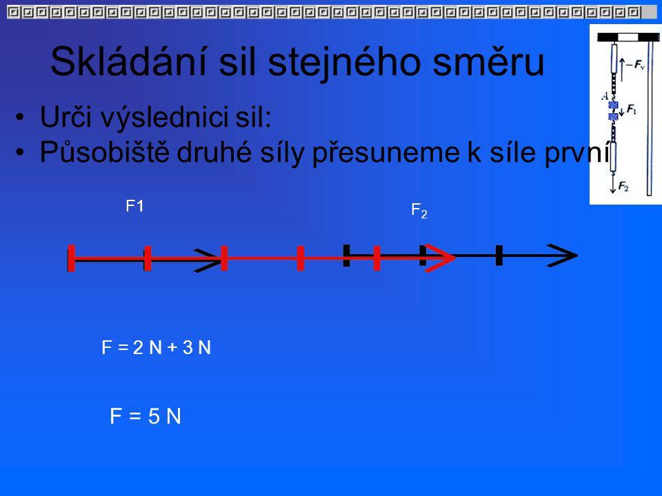 Skládání sil stejného směru Urči výslednici sil: Působiště druhé síly přesuneme k síle první F = 2 N + 3 N F = 5 N F1 F2F2