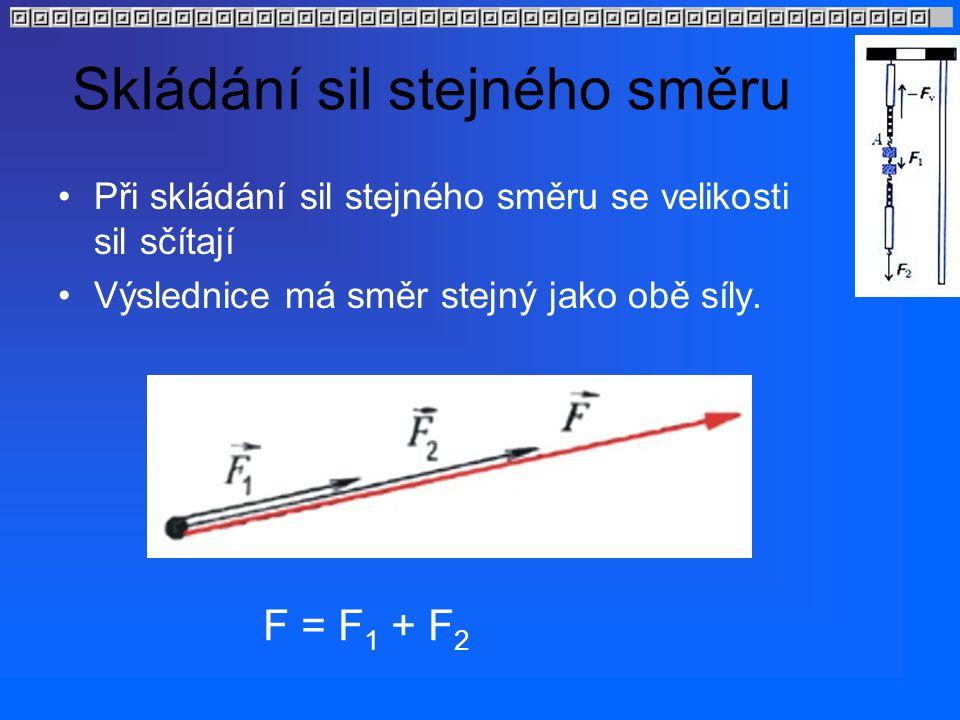 Skládání sil stejného směru Při skládání sil stejného směru se velikosti sil sčítají Výslednice má směr stejný jako obě síly. F = F 1 + F 2