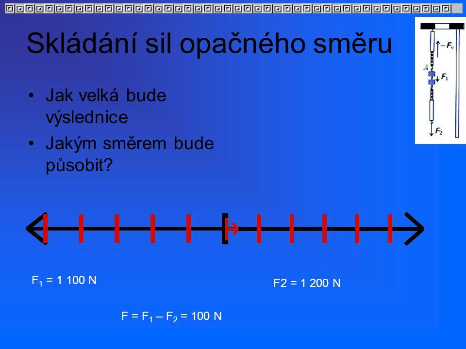 Skládání sil opačného směru Při skládání rovnoběžných sil opačného směru se velikosti odečítají Výslednice má směr větší síly F = F 1 – F 2