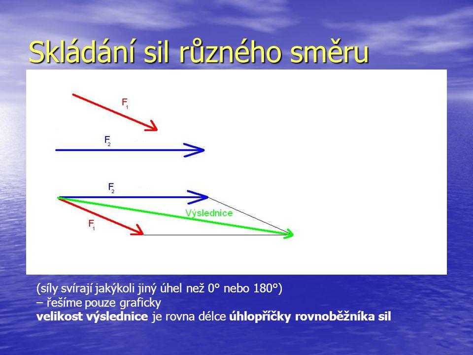 Skládání sil různého směru (síly svírají jakýkoli jiný úhel než 0° nebo 180°) – řešíme pouze graficky velikost výslednice je rovna délce úhlopříčky ro