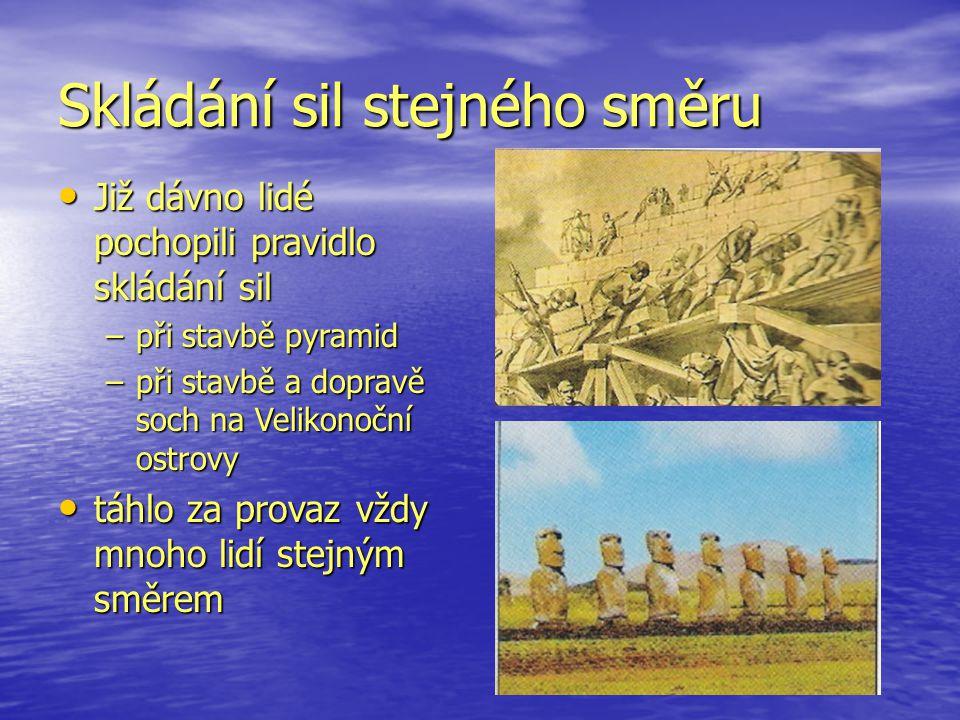 Již dávno lidé pochopili pravidlo skládání sil Již dávno lidé pochopili pravidlo skládání sil –při stavbě pyramid –při stavbě a dopravě soch na Veliko