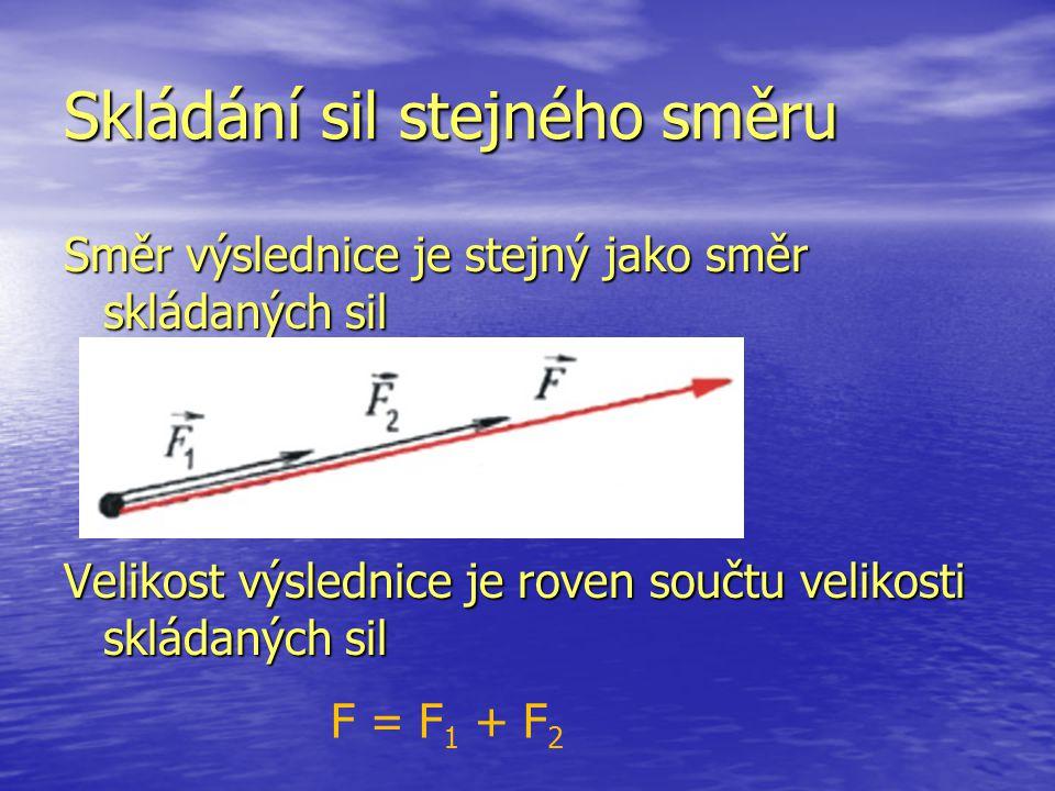 Skládání sil stejného směru Směr výslednice je stejný jako směr skládaných sil Velikost výslednice je roven součtu velikosti skládaných sil F = F 1 +