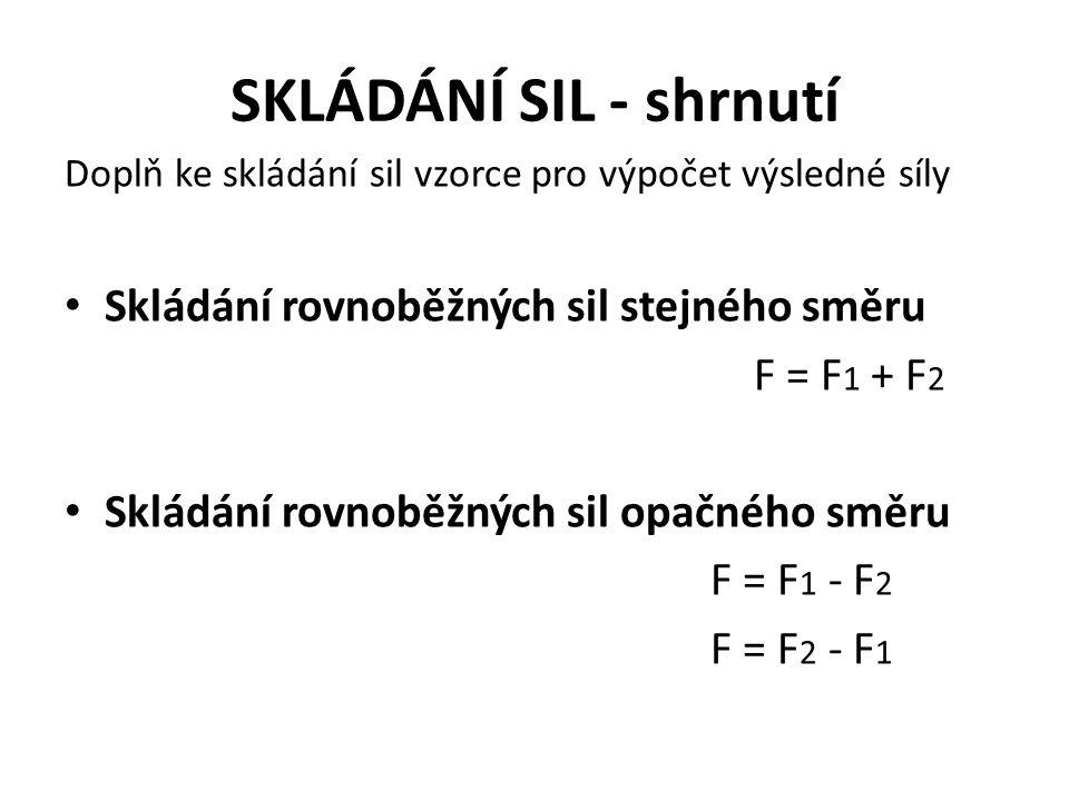 SKLÁDÁNÍ SIL - shrnutí Doplň ke skládání sil vzorce pro výpočet výsledné síly Skládání rovnoběžných sil stejného směru F = F 1 + F 2 Skládání rovnoběž