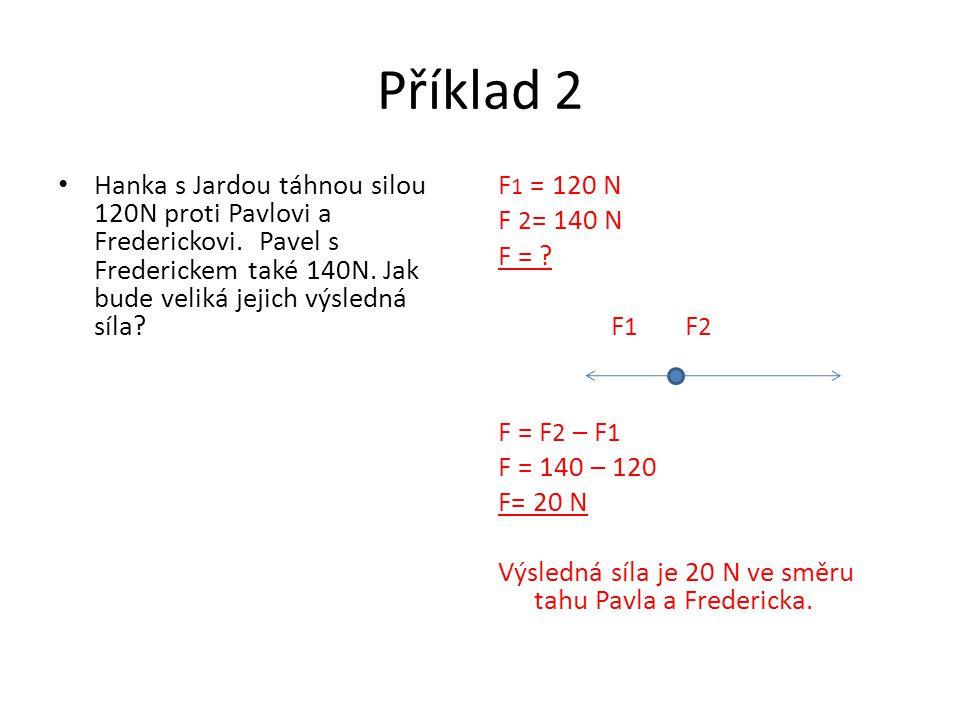 Příklad 2 Hanka s Jardou táhnou silou 120N proti Pavlovi a Frederickovi. Pavel s Frederickem také 140N. Jak bude veliká jejich výsledná síla? F 1 = 12