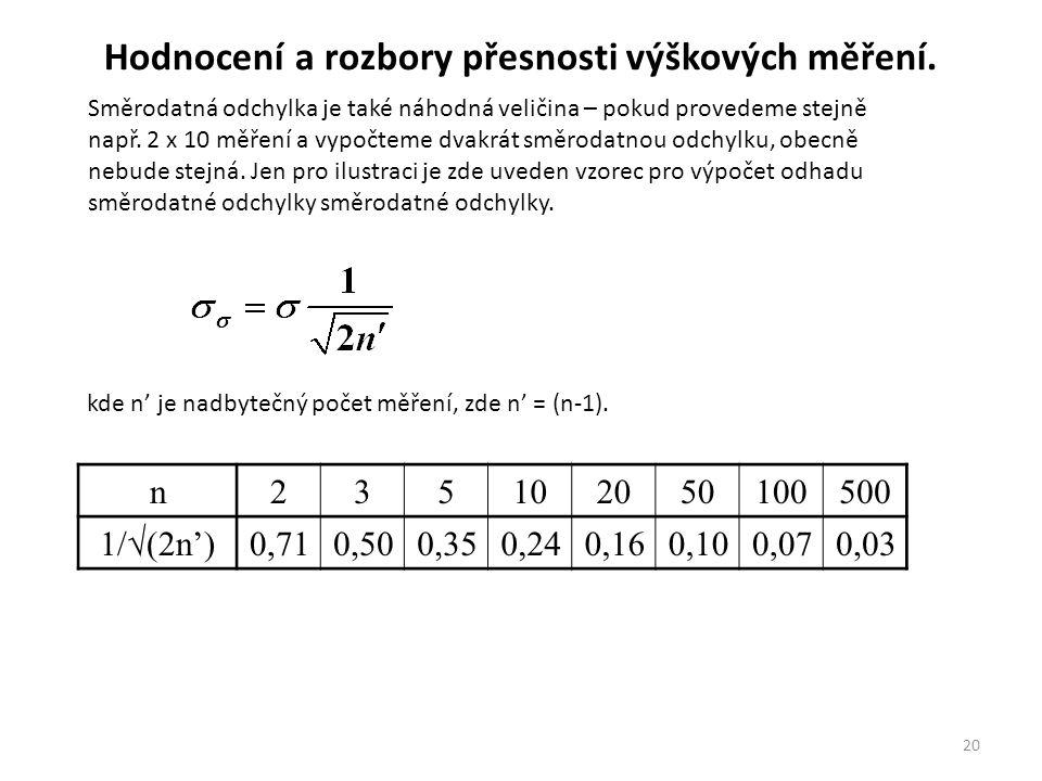20 náhodná veličina Směrodatná odchylka je také náhodná veličina – pokud provedeme stejně např. 2 x 10 měření a vypočteme dvakrát směrodatnou odchylku
