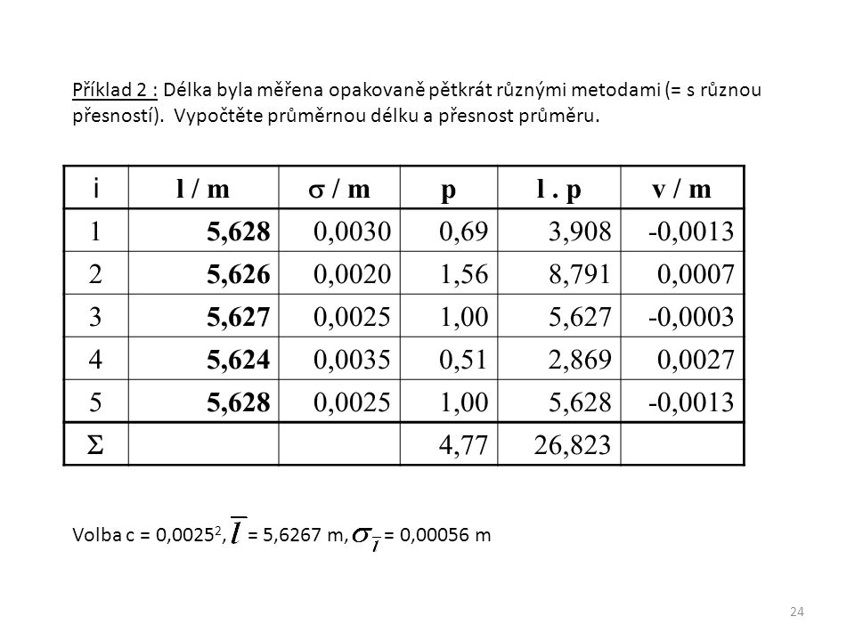 24 Příklad 2 : Příklad 2 : Délka byla měřena opakovaně pětkrát různými metodami (= s různou přesností). Vypočtěte průměrnou délku a přesnost průměru.