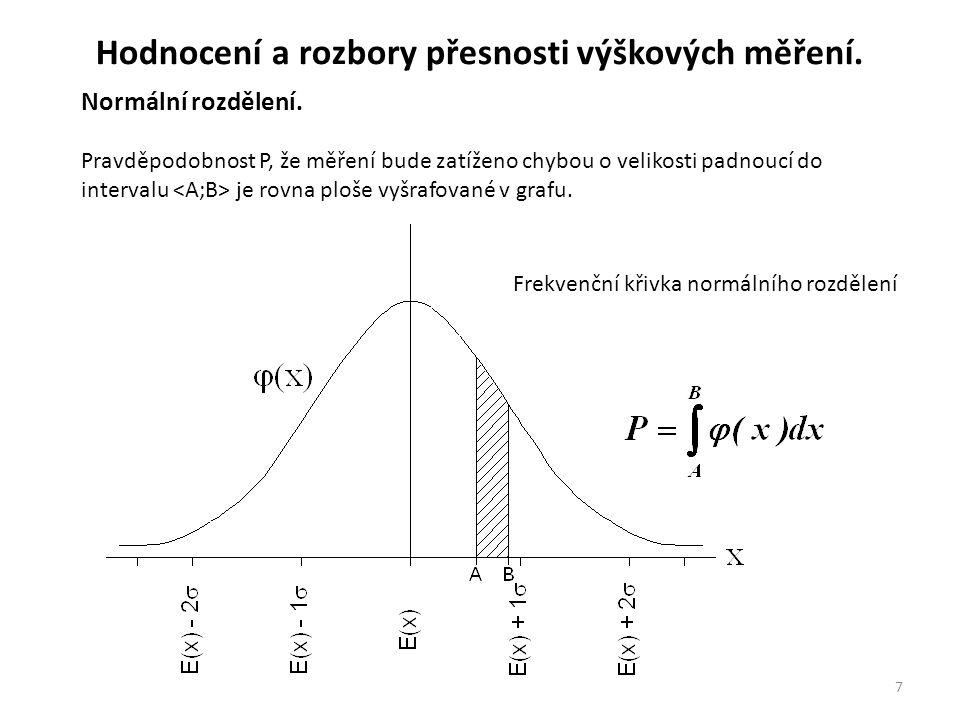 7 Hodnocení a rozbory přesnosti výškových měření. Normální rozdělení. Pravděpodobnost P, že měření bude zatíženo chybou o velikosti padnoucí do interv