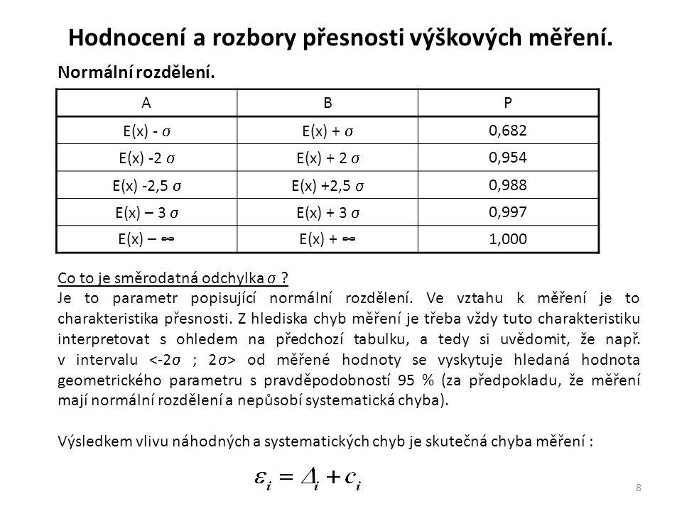 8 Hodnocení a rozbory přesnosti výškových měření. Normální rozdělení. Co to je směrodatná odchylka  ? Je to parametr popisující normální rozdělení. V