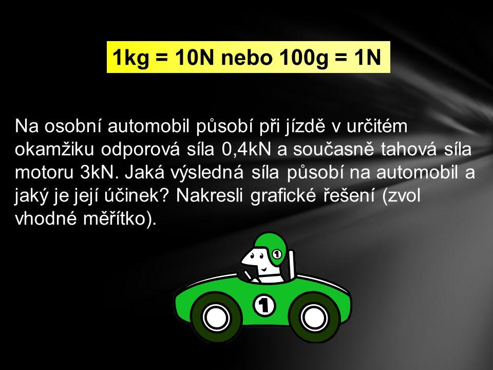 Na osobní automobil působí při jízdě v určitém okamžiku odporová síla 0,4kN a současně tahová síla motoru 3kN. Jaká výsledná síla působí na automobil