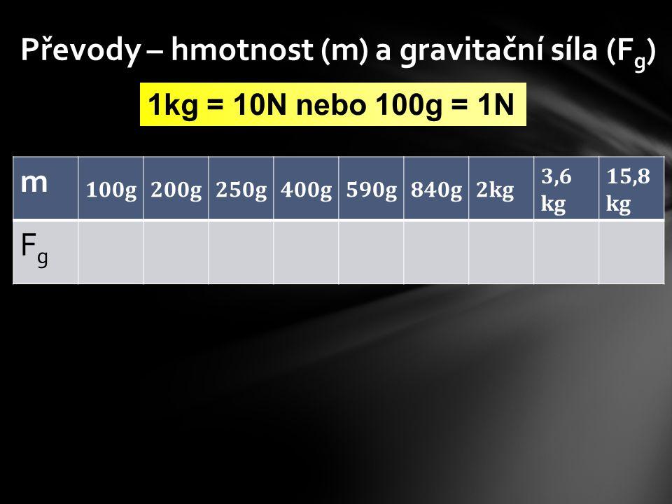 Převody – hmotnost (m) a gravitační síla (F g ) 1kg = 10N nebo 100g = 1N m 100g200g250g400g590g840g2kg 3,6 kg 15,8 kg FgFg