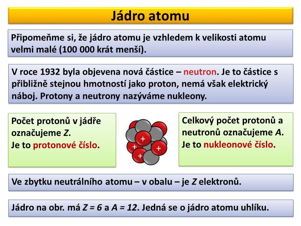 Jádro atomu Protony jsou kladné, jejich náboj je roven elementárnímu náboji e.