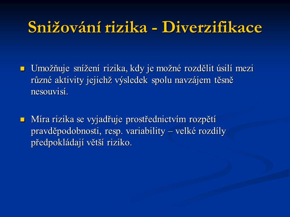 Snižování rizika - Diverzifikace Umožňuje snížení rizika, kdy je možné rozdělit úsilí mezi různé aktivity jejichž výsledek spolu navzájem těsně nesouv