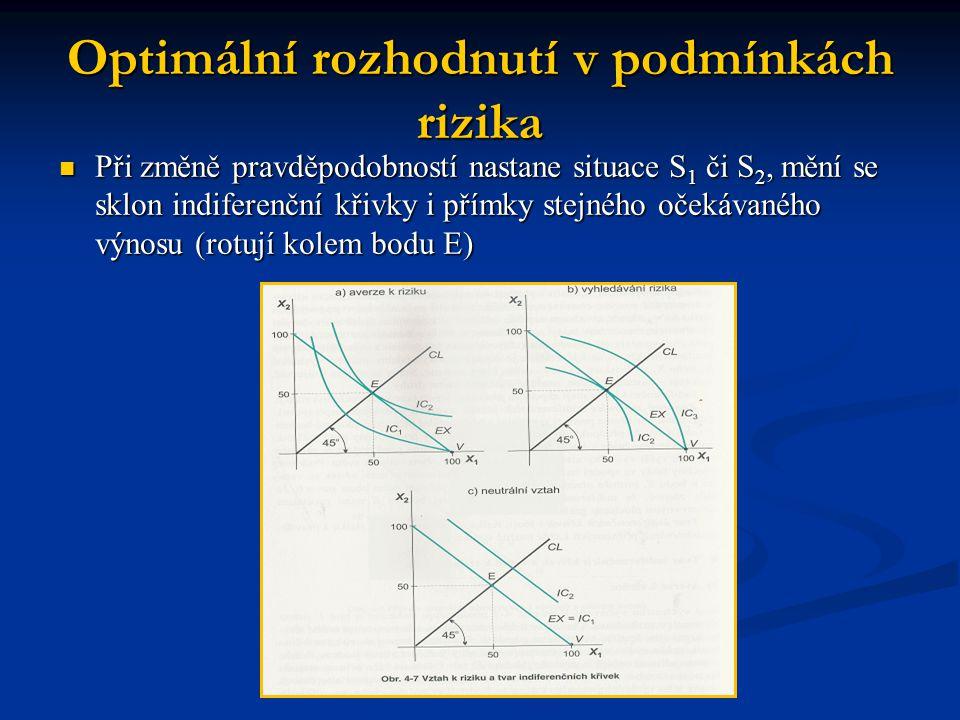 Optimální rozhodnutí v podmínkách rizika Při změně pravděpodobností nastane situace S 1 či S 2, mění se sklon indiferenční křivky i přímky stejného oč