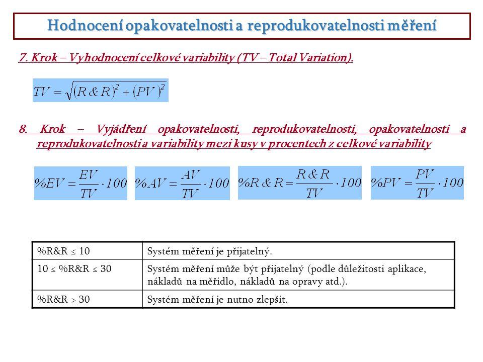 Hodnocení opakovatelnosti a reprodukovatelnosti měření 7. Krok – Vyhodnocení celkové variability (TV – Total Variation). 8. Krok – Vyjádření opakovate
