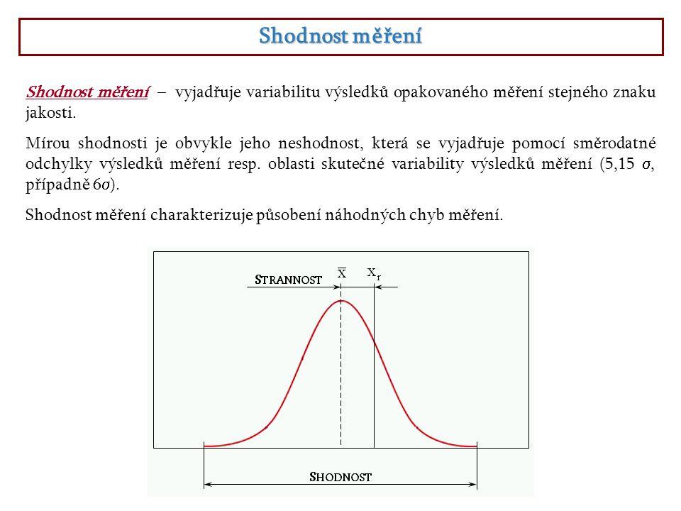 Shodnost měření Shodnost měření – vyjadřuje variabilitu výsledků opakovaného měření stejného znaku jakosti. Mírou shodnosti je obvykle jeho neshodnost