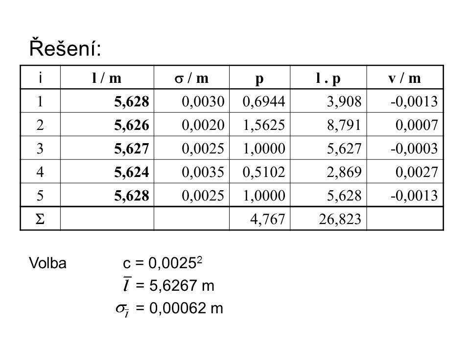Řešení: i l / m  / m pl. pv / m 1 5,6280,00300,69443,908-0,0013 2 5,6260,00201,56258,7910,0007 3 5,6270,00251,00005,627-0,0003 4 5,6240,00350,51022,8