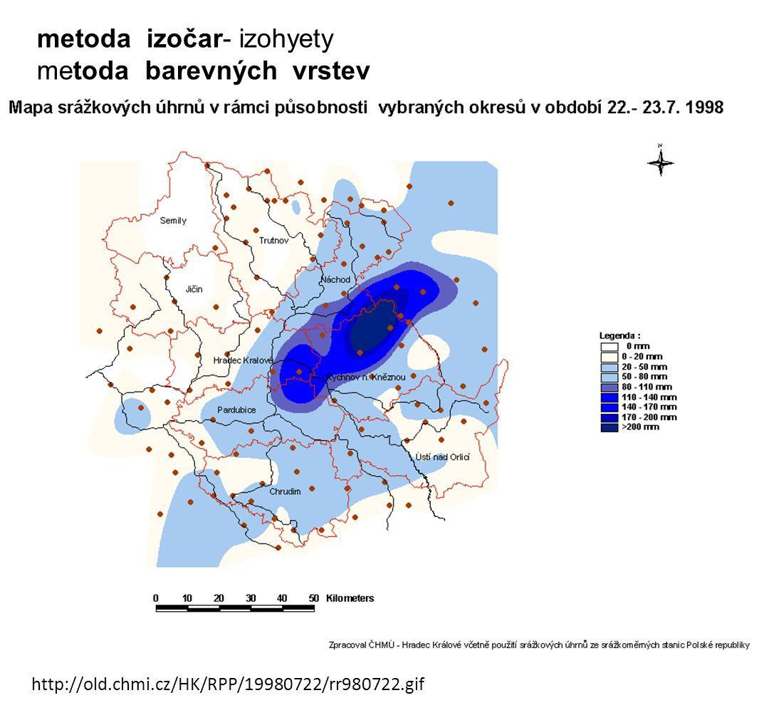 http://old.chmi.cz/HK/RPP/19980722/rr980722.gif metoda izočar- izohyety metoda barevných vrstev