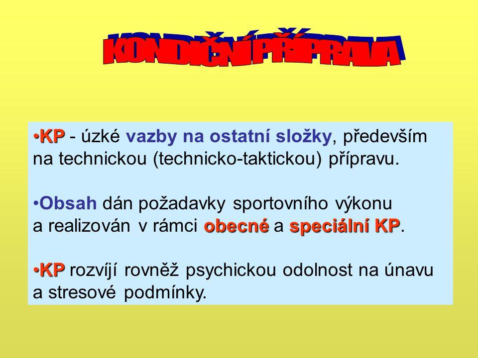 KPKP - úzké vazby na ostatní složky, především na technickou (technicko-taktickou) přípravu. obecnéspeciální KPObsah dán požadavky sportovního výkonu