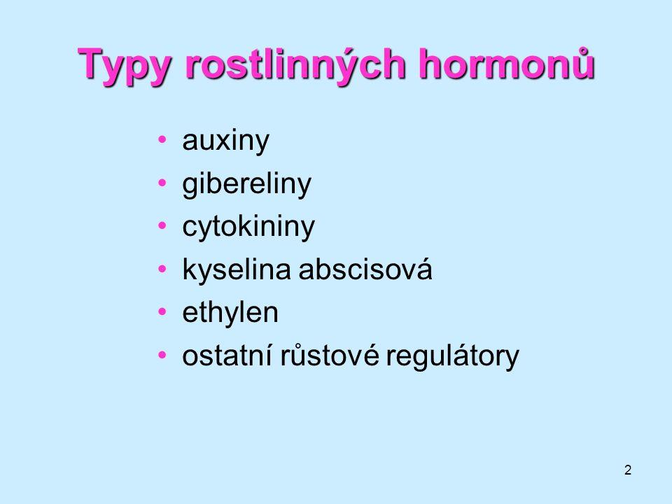 3 Hlavní typy regulátorů rostlinného růstu PřírodníSyntetické Růstové stimulátory Auxiny kyselina indolyl-3-octová kyselina  -naftyloctová Gibereliny kyselina giberelová- Cytokininy isopentenyladeninN 6 -benzyladenin Růstové inhibitory kyselina abscisovámaleinhydrazid Ostatní účinky ethylenkyselina 2-chlorethylfosfonová brassinolidbenzolinon